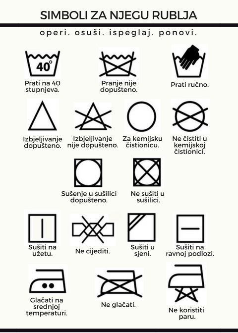 Simboli za njegu rublja